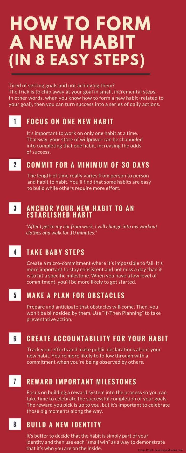 Habit Easy Steps