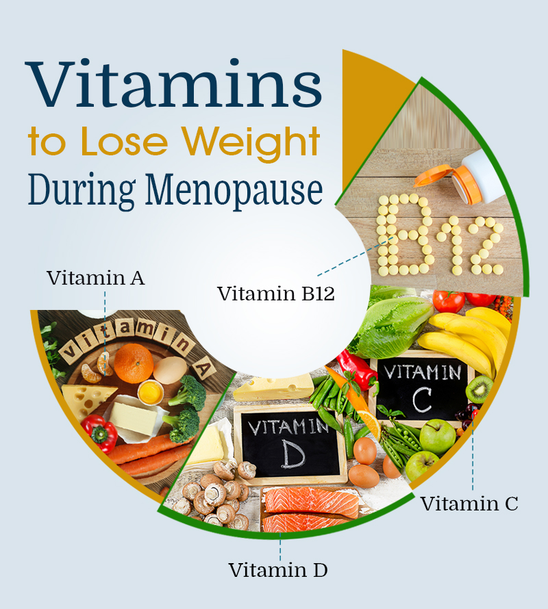 Vitamins To Lose Weight During Menopause