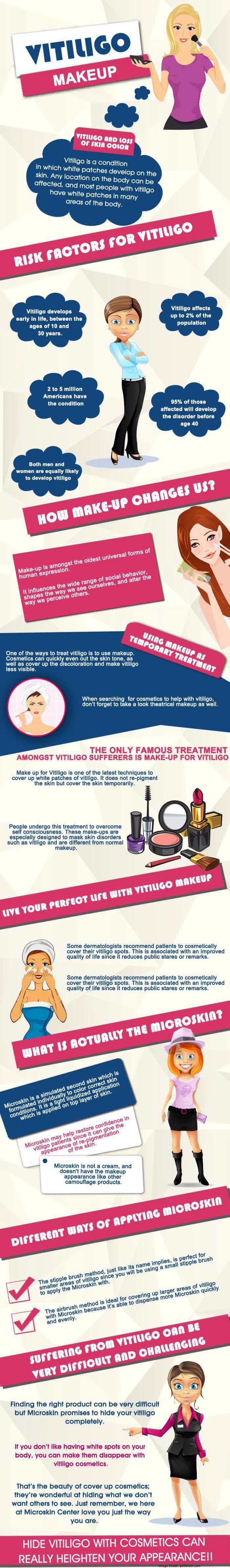 Vitiligo Acupuncture Info