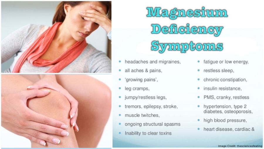 Magnessium Deficiency Info