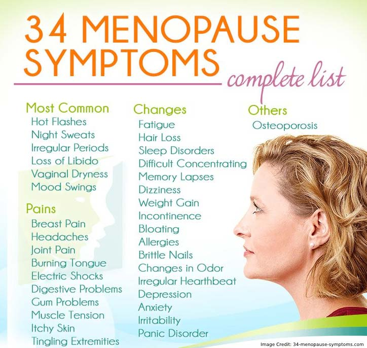 34 menopause symptoms Info