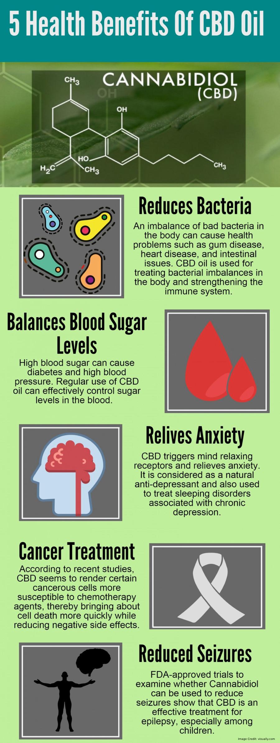 Cancer Cures Part 4 - Grape Seeds