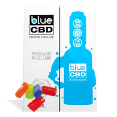 Hard Candy Blue CBD Crystal Review
