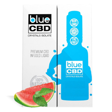 Watermelon Mint Blue CBD Crystal Review