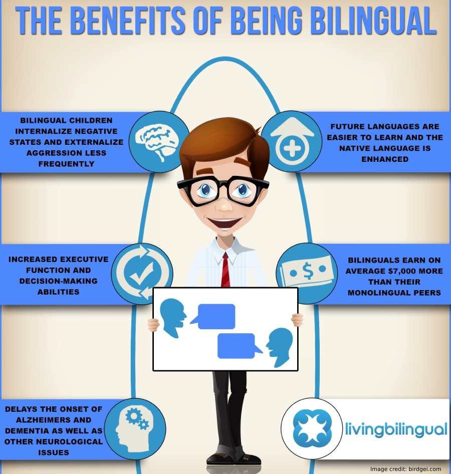 Bilingualism And Autism