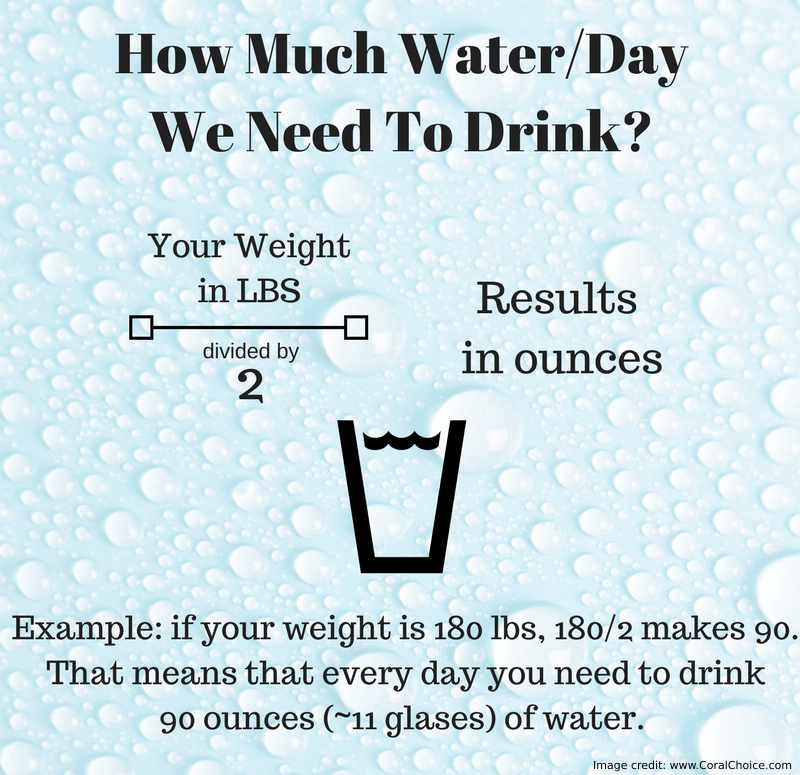 How Much Water Do I Need Drink