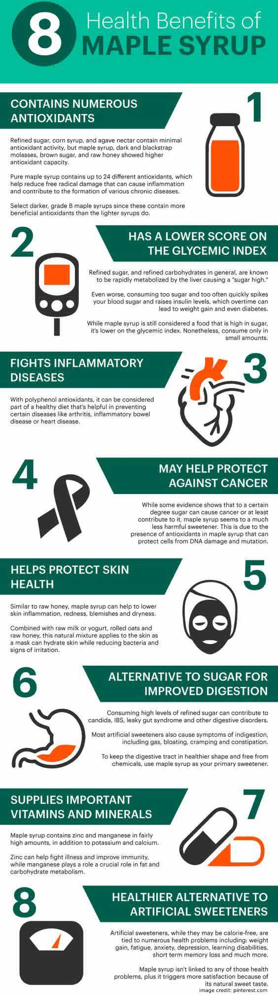 Fights Inflammatory Diseases