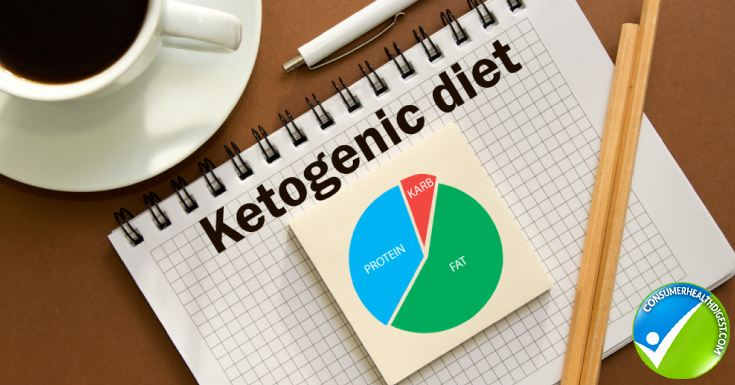 Ketogenic Diet Notes