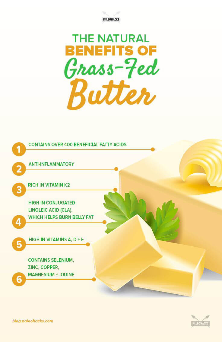 Benefits Of Grass-fed Butter