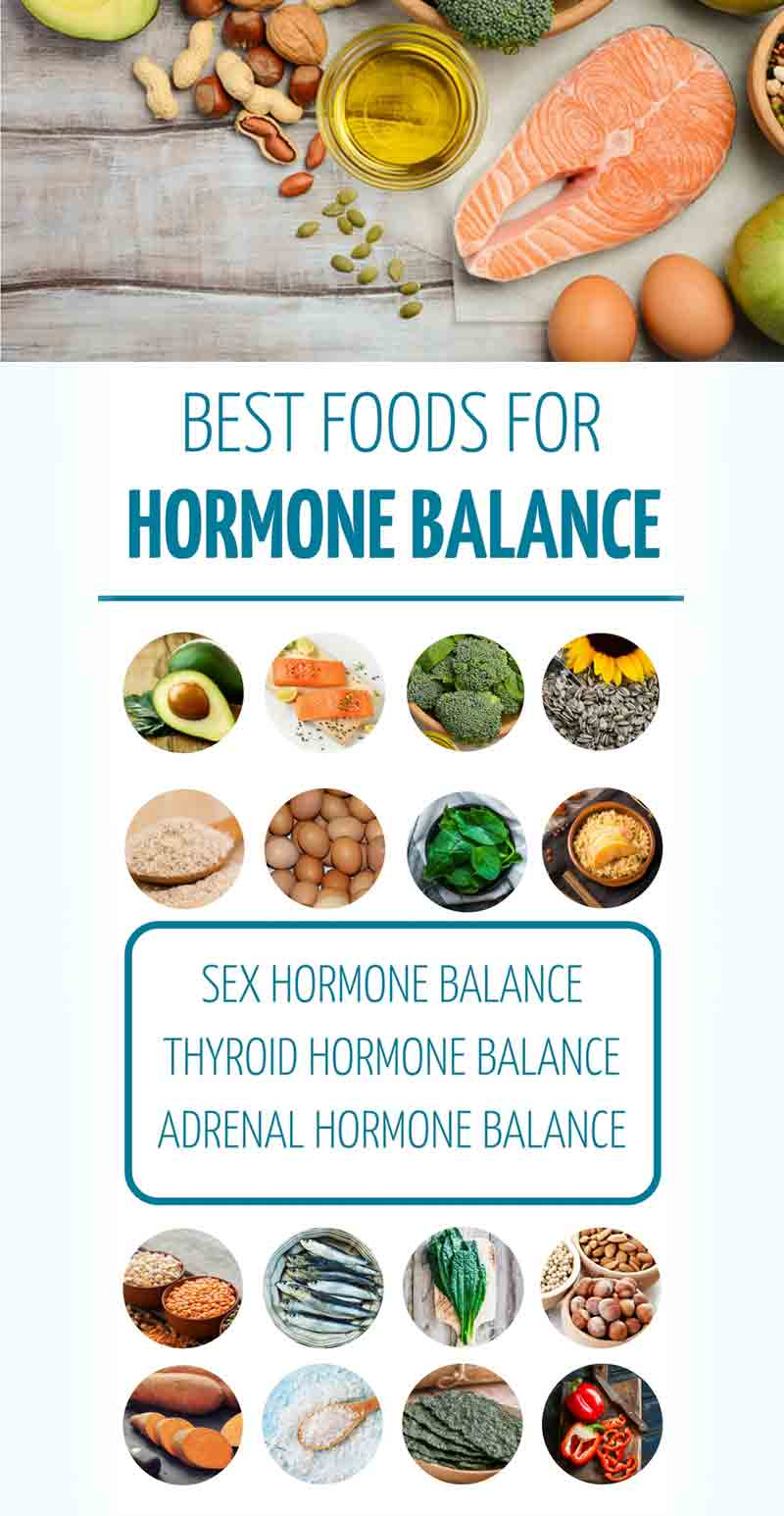 Best foods for Hormone Balance
