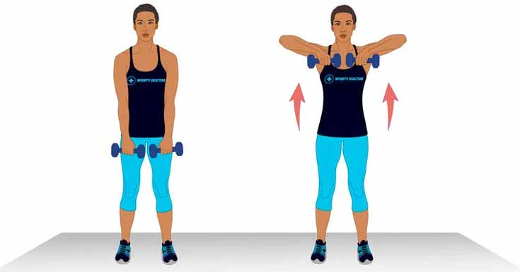 Weightlifting for Shoulder Arthritis