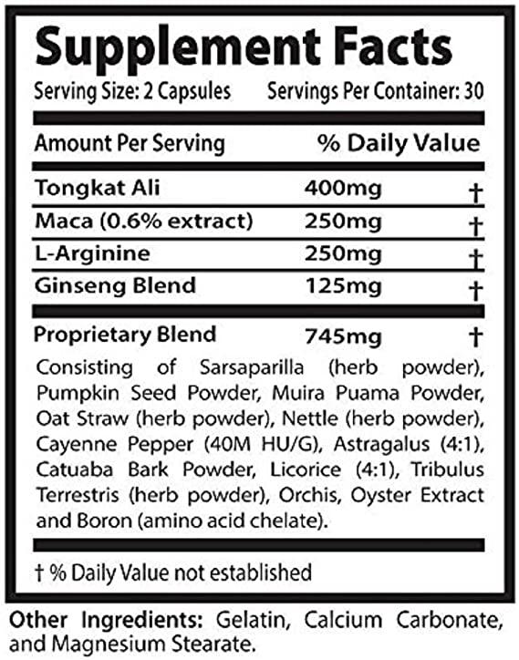 Cianix Supplements Facts