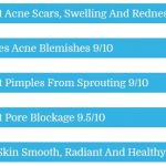 Clear Pores Acne Treatment Reviews
