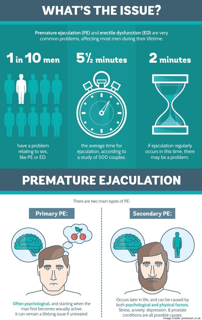 PE Issue Info