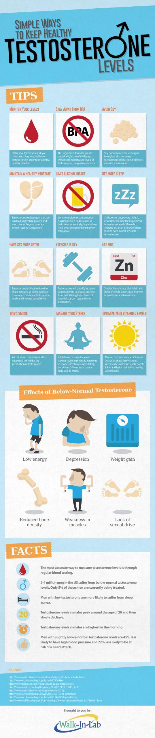 Simple Ways To Keep Healthy Testosterone