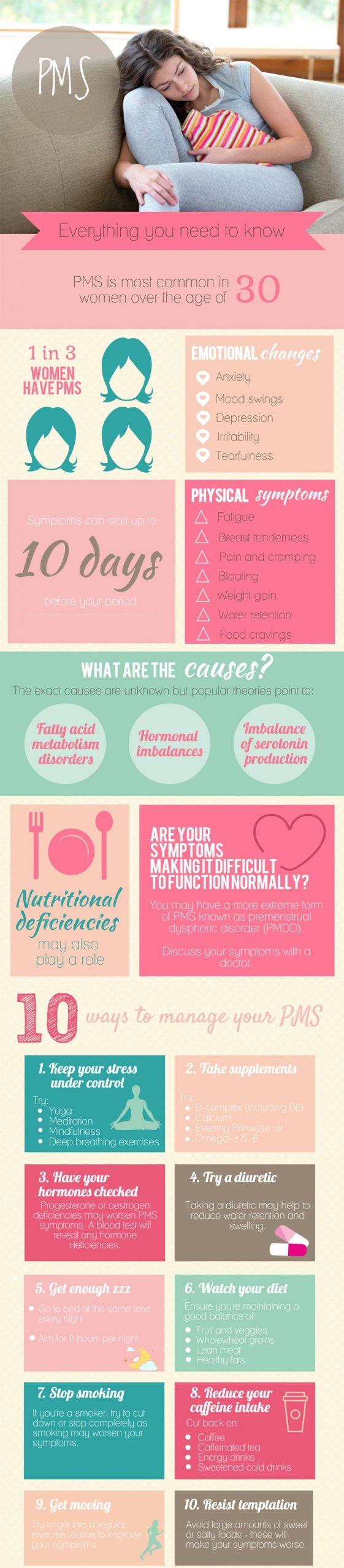 Symptoms of Pms