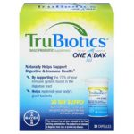 Trubiotics Reviews – Is Trubiotics A Good Probiotic?